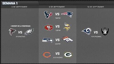 Calendario NFL | Los juegos que no te puedes perder de la temporada 2018