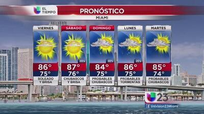 El clima para el sur de Florida