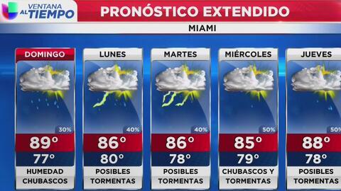 La lluvia regresará este domingo 11 de junio a Florida