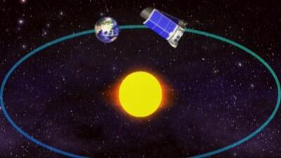 Las imágenes del telescopio Kepler y los ovnis sobre Escocia son 'Místicos e Inexplicables'