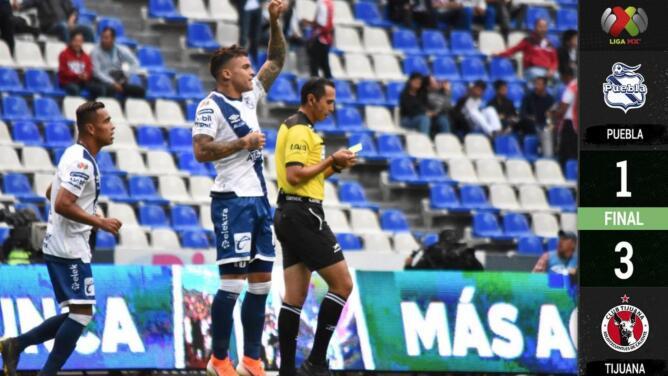 Puebla 1-3 Xolos de Tijuana – RESUMEN Y GOLES – Jornada 1 – Apertura 2019