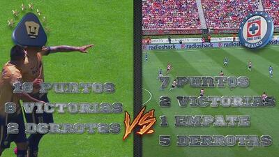 Cruz Azul vs. Pumas: La luz y la sombra de la Apertura 2015