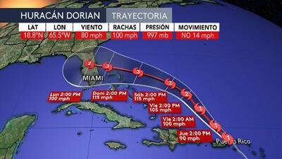 Dorian esquiva Puerto Rico y despenalizan la marihuana en Nueva York