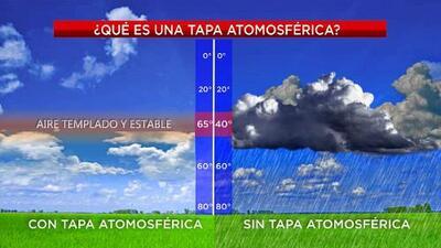¿Qué es un tapón atmosférico?