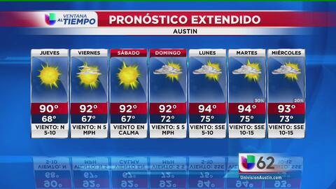 Vientos mantendrán los cielos despejados en Austin