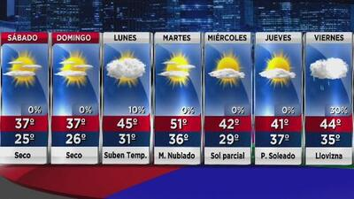 Ventana al Tiempo: Clima despejado y seco este sábado en Nueva York