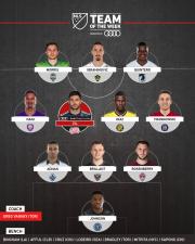 De la mano de Ibra, Carles Gil y Darwin Quintero, este es el Equipo de la Semana 28 en MLS
