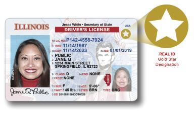 Cómo saber si necesitas la tarjeta Real ID