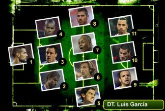 El Once Ideal del fútbol europeo