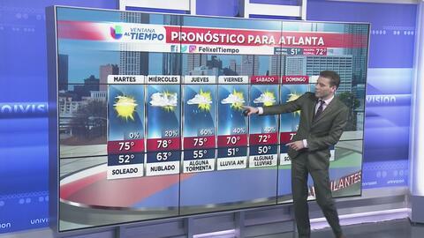 El martes tendrá cielos despejados y las precipitaciones regresarán a final de semana
