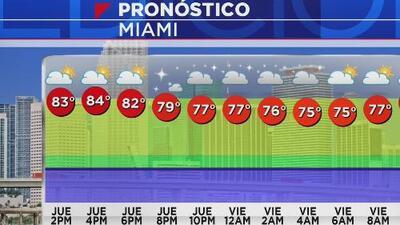 Se espera una noche sin lluvias y cielos parcialmente despejados para este jueves en Miami