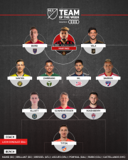 La magia y los goles de Josef Martínez y Carlos Vela dictan el camino al Equipo de la Semana