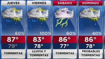 Cielo nublado y alta probabilidad de lluvias para este jueves en Miami