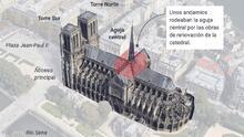 Paso a paso, así devoraron las llamas la catedral de Notre Dame de París