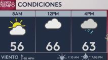 Posibilidad de lluvia ligera para este viernes en Filadelfia
