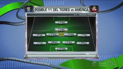 Posible 11 del Tigres vs. América en la Final de vuelta de la Concachampions