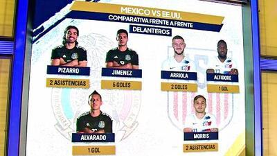 Línea a línea: comparativa del 11 de México y el 11 de Estados Unidos previo a la Final