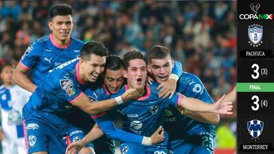 ¡Monterrey a la Final de la Copa MX!