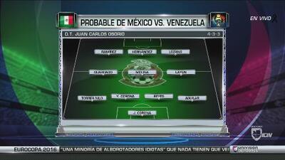 Posible alineación de México contra Venezuela