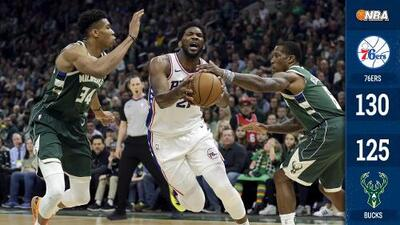 Pese a récord personal de Antetokounmpo, los Bucks pierden ante los 76ers
