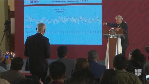 Asesinatos, la prensa y Trump: los temas centrales del intercambio entre Jorge Ramos y López Obrador