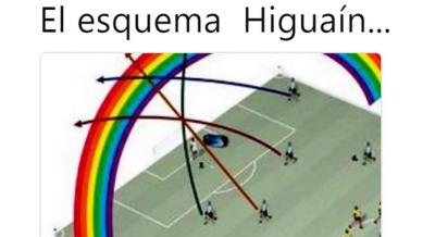 Memelogía | En Argentina se burlan y en Perú alientan en sus amistosos premundialistas