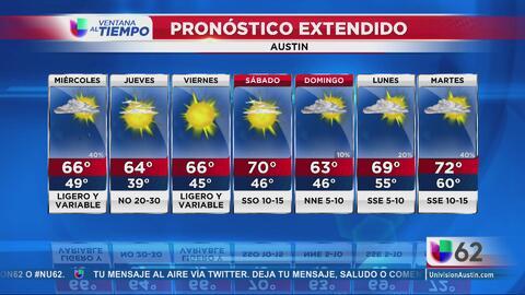Cielo mayormente nublado en Austin