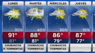 Calor y probabilidad de lluvia para la tarde de este lunes en Miami