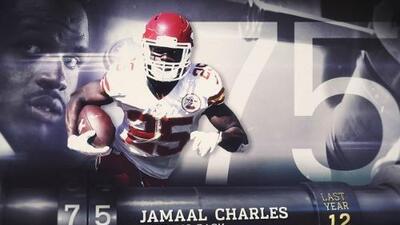 Top 100 Jugadores del 2016: (Lugar 75) RB Jamaal Charles