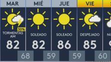 Continuarán las condiciones mayormente despejadas durante este lunes