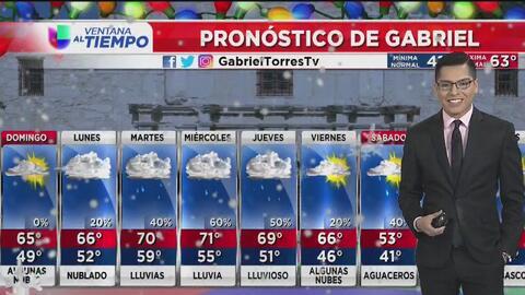 Seguirán las condiciones estables este domingo en San Antonio