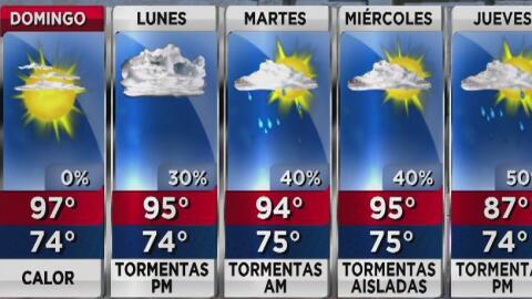 Se pronostica un domingo caluroso con nublados ligeros