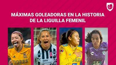 Duelo de goleadoras en la Final Femenil