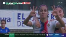 ¡Toman la ventaja! Jaramillo consigue el 0-1 de Chivas con un penal