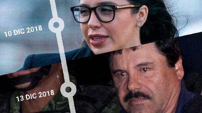 Cronología: los momentos que marcaron el juicio de 'El Chapo' Guzmán