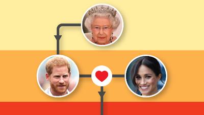 Árbol genealógico: ¿qué lugar ocupa el bebé de Meghan Markle en la sucesión al trono?