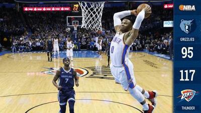 ¡Encendido! Octavo triple-doble al hilo de Westbrook y Thunder vence a Grizzlies