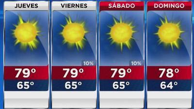 Jueves soleado y con aumento de la temperatura en Los Ángeles