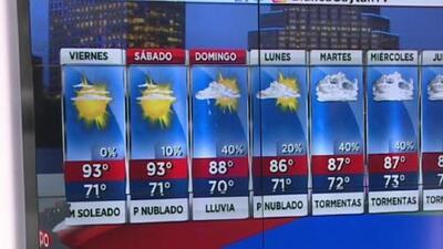 Cielos despejados y temperaturas cálidas para este viernes en Austin