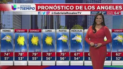El fin de semana comienza con cielos soleados en el sur de California