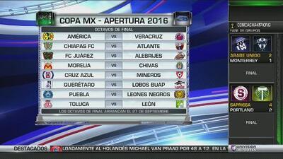 Así se jugarán los octavos de final de la Copa MX
