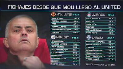 ¿Qué tanta responsabilidad tiene José Mourinho en que Manchester United no rinda como debiera?