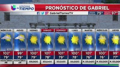 Posibles precipitaciones para San Antonio a partir de este miércoles
