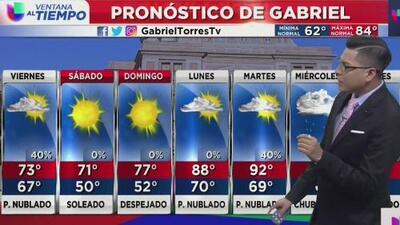 Posibilidad de lluvias para este viernes en Austin