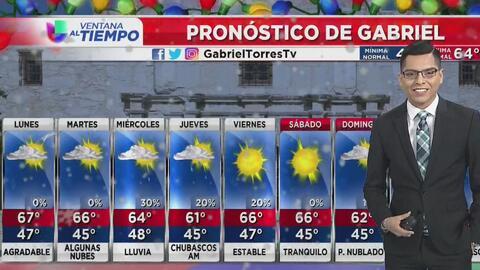 Temperaturas frescas y nublados para este inicio de semana en San Antonio