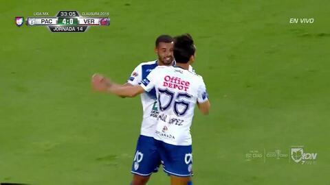 ¡GOOOL! Raúl López anota para Pachuca