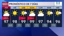 Se espera este jueves un ligero descenso en las temperaturas en Salt Lake City