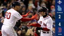 Boston paraliza a los Dodgers y viaja a Los Angeles con ventaja de 2-0 en la Serie Mundial