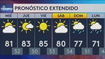 Seguirán las temperaturas por encima de niveles normales para esta época del año