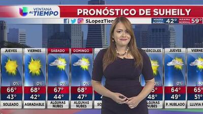 Pronóstico: jueves soleado en el Área de la Bahía